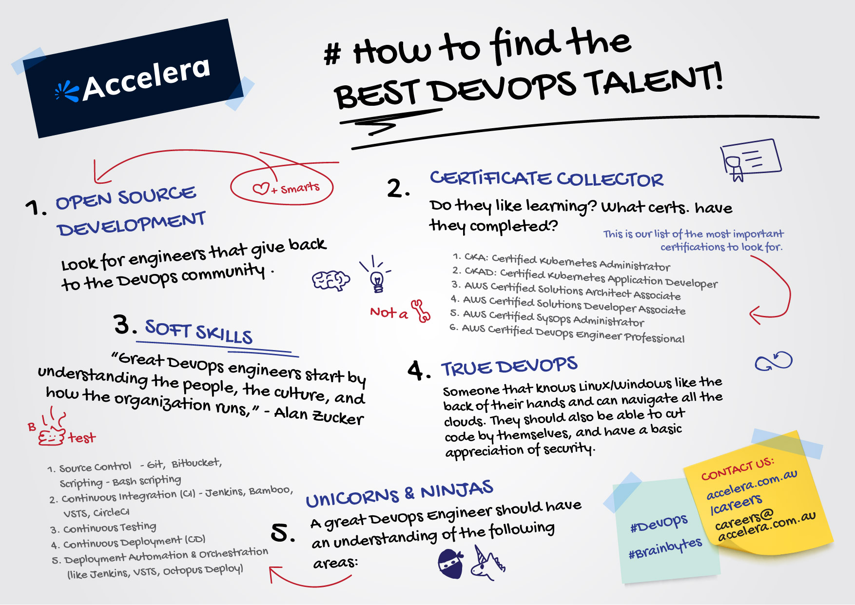 How to find the best DevOps talent